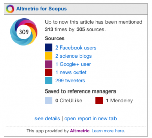 Altmetric for Scopus widget